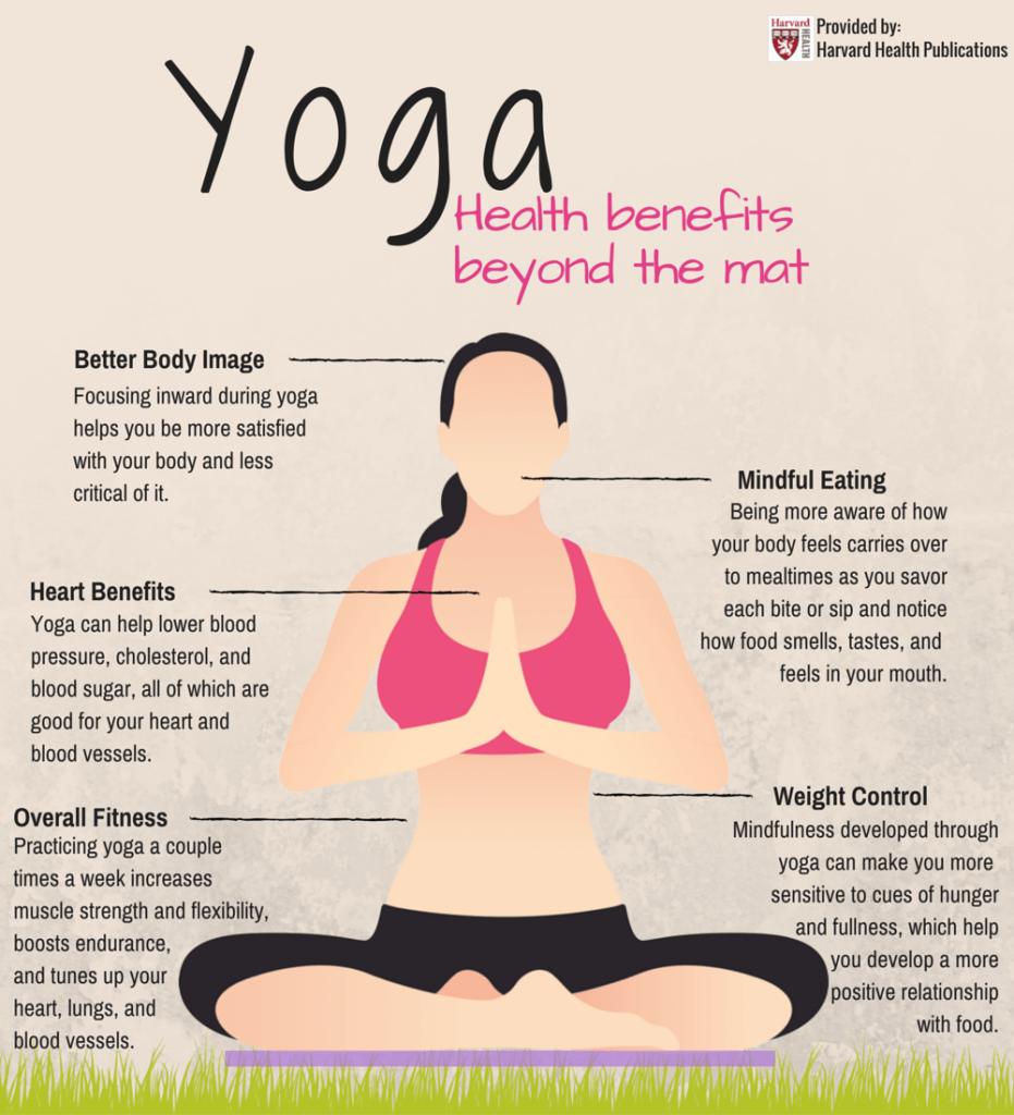 Yoga salud y bienestar